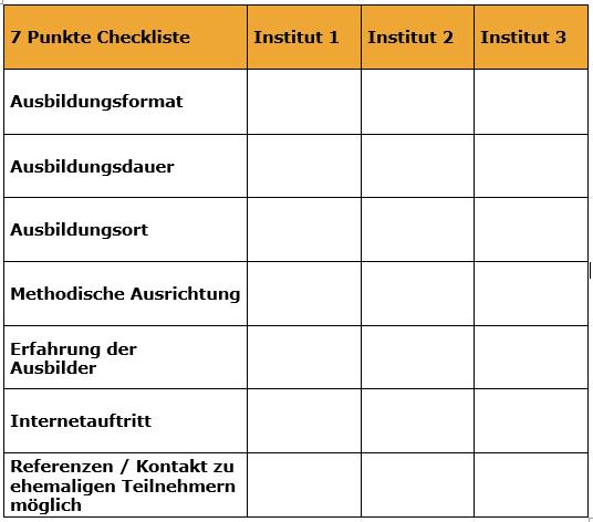 Checkliste: Wie finde ich die richtige Coaching-Ausbildung